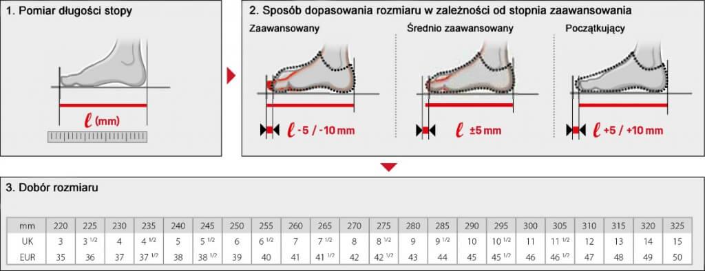 jak dobrać buty wspinaczkowe - tabela