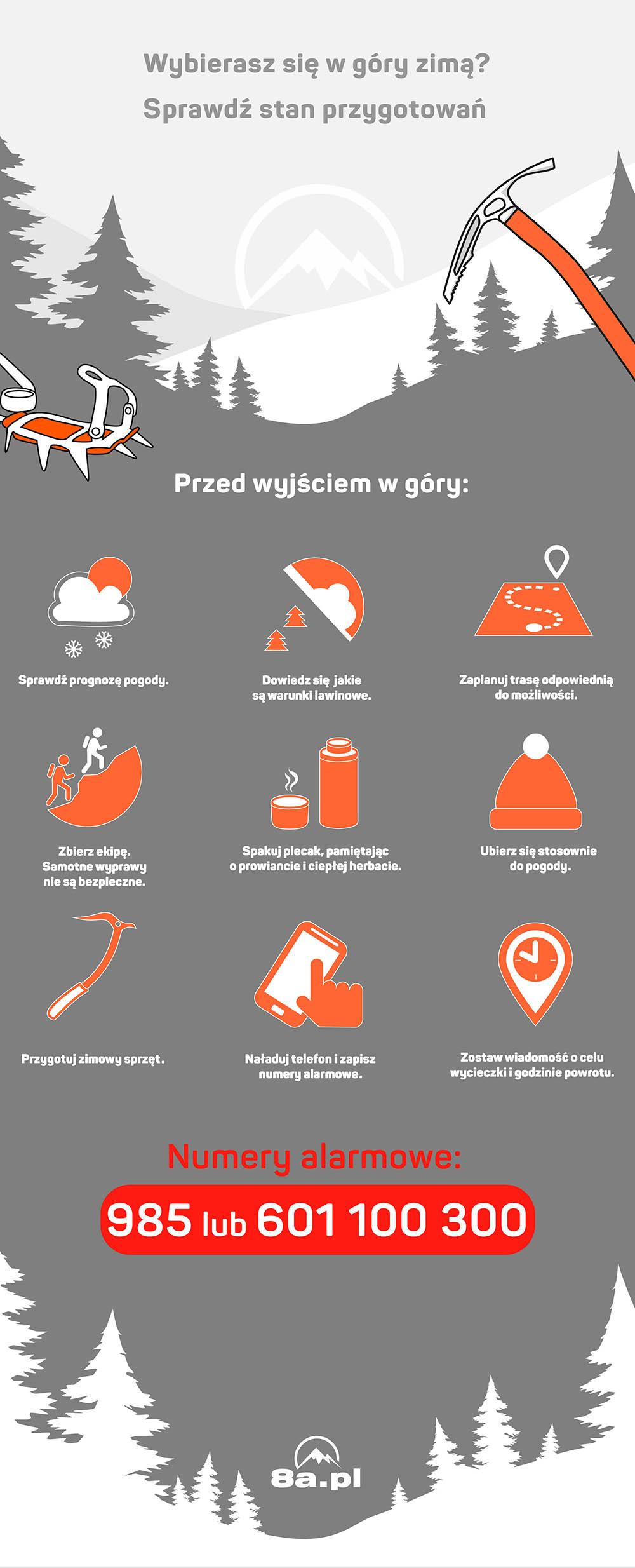 o czym pamiętać przed wyjściem w góry zimą - Bezpieczeństwo w górach zimą - infografika 8a.pl