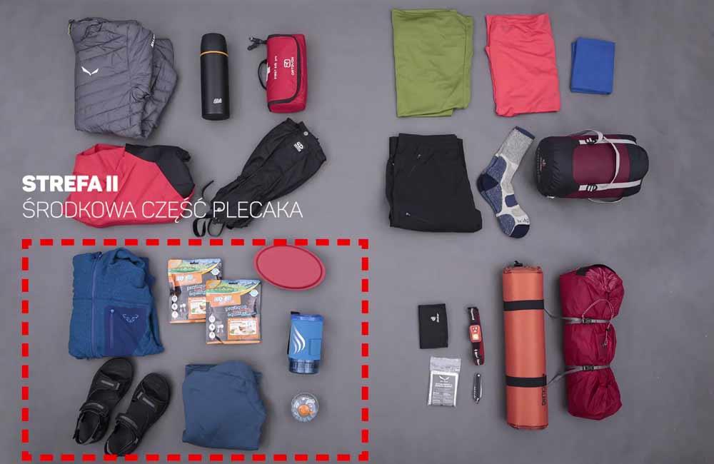 Pakowanie plecaka turystycznego