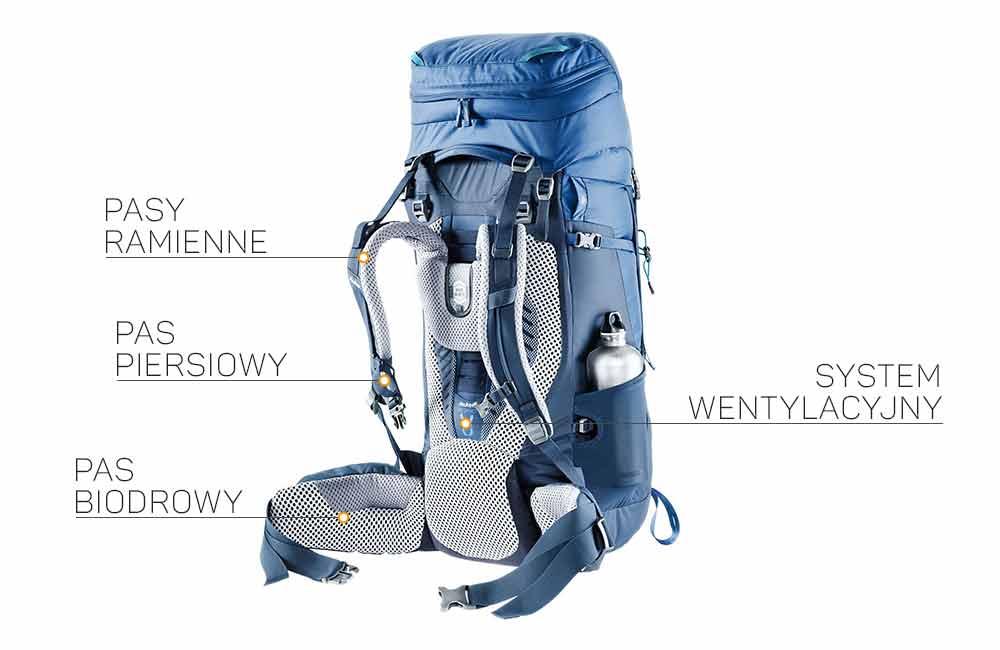 Jaki plecak turystyczny w góry?
