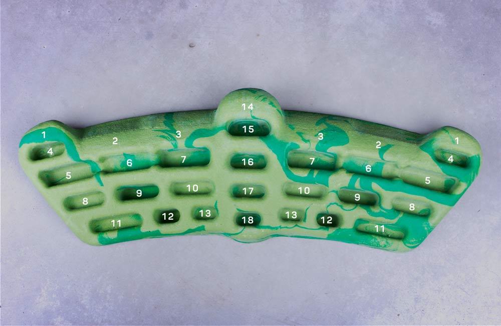 numery chwytów na chwytotablicy