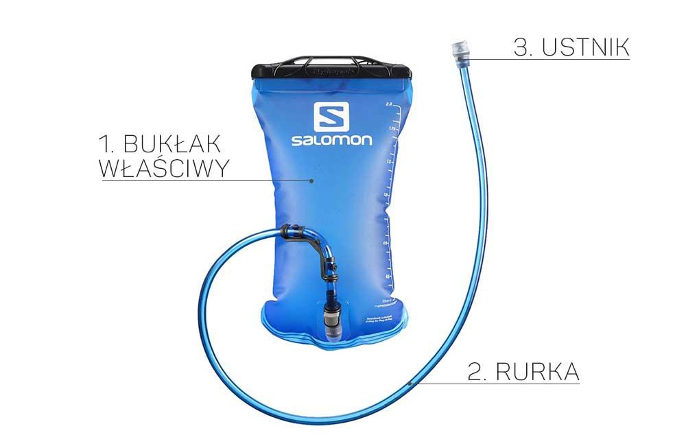budowa bukłaka na wodę firmy Salomon