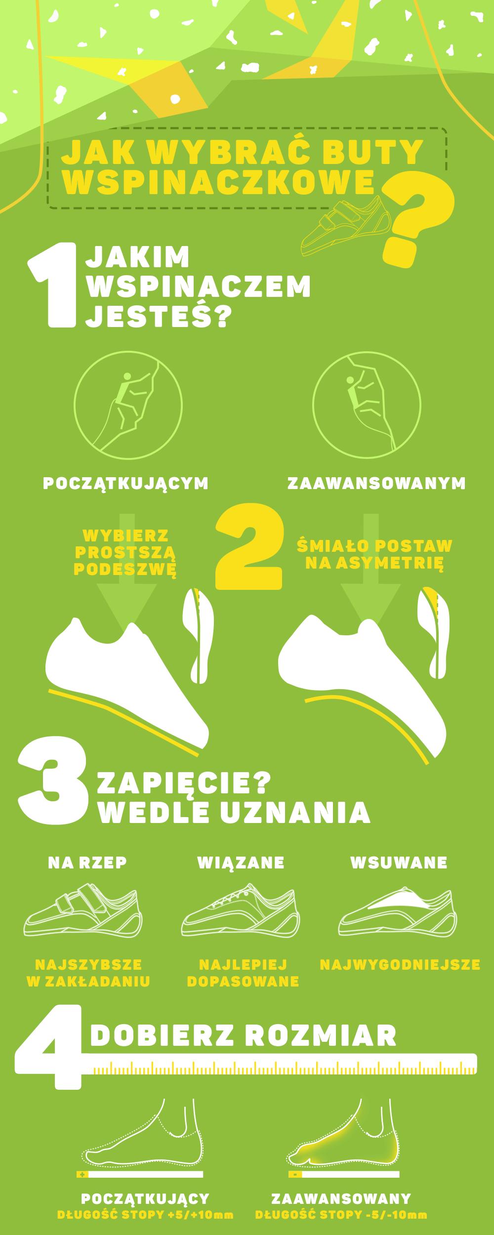 Jak wybrać buty wspinaczkowe - infografika