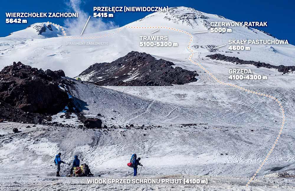 Schrony pod Elbrusem